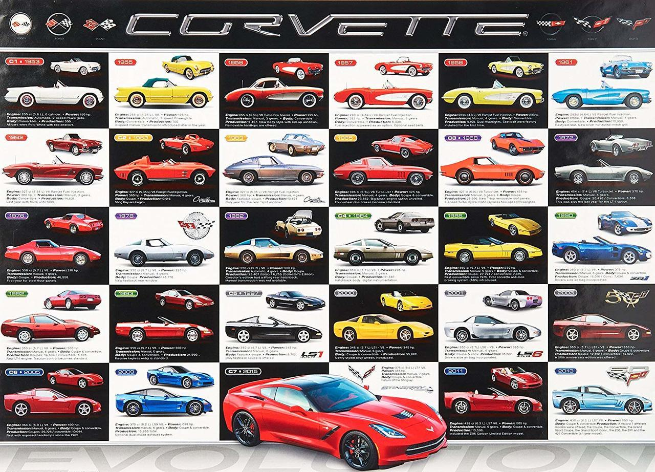 Corvette Evolution - 1000pc Jigsaw Puzzle by Eurographics