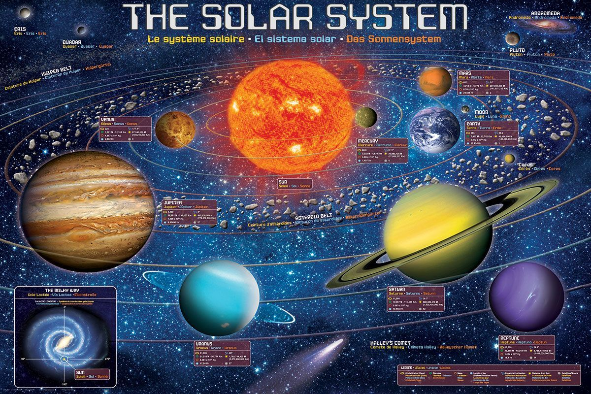 The Solar System - 300pc Jigsaw Puzzle by Eurographics  			  					NEW
