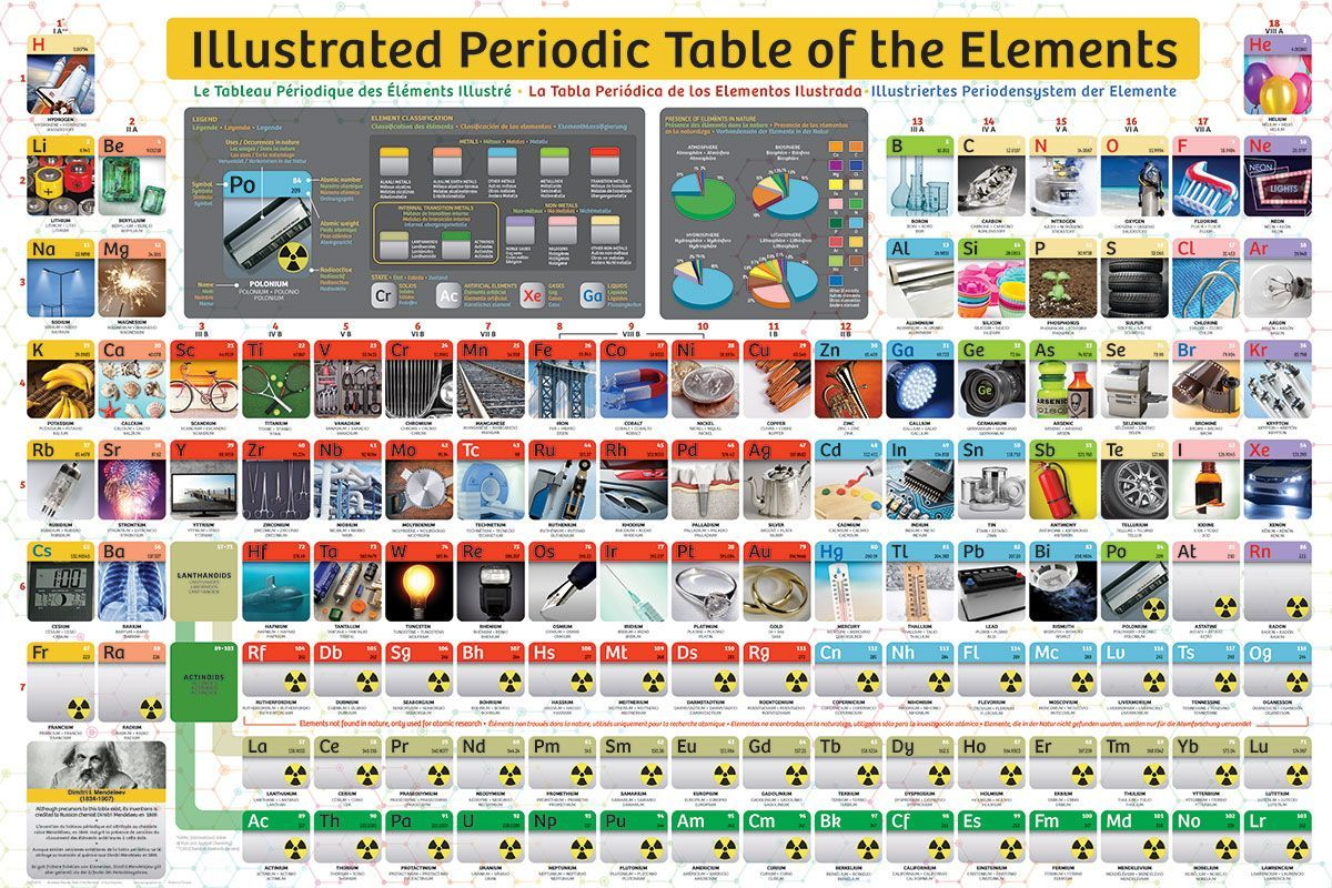 Illustrated Periodic Table of Elements - 300pc Jigsaw Puzzle by Eurographics  			  					NEW