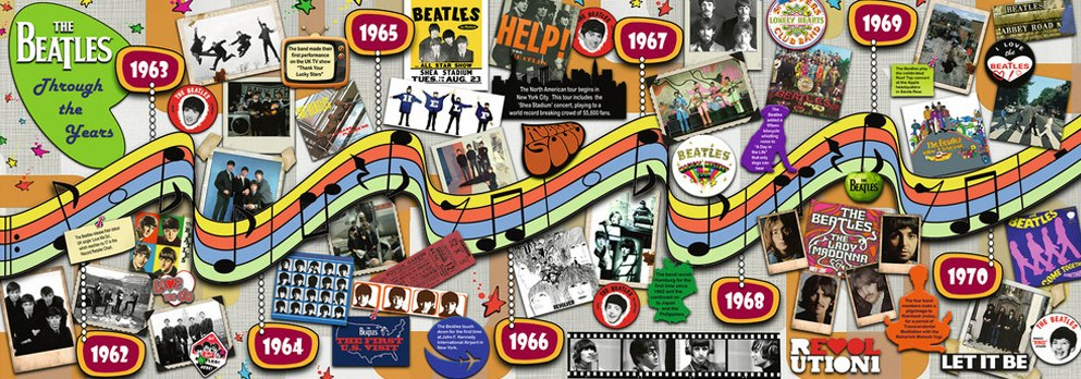 Beatles through the Years - 1000pc Panoramic Jigsaw Puzzle By Ravensburger  			  					NEW