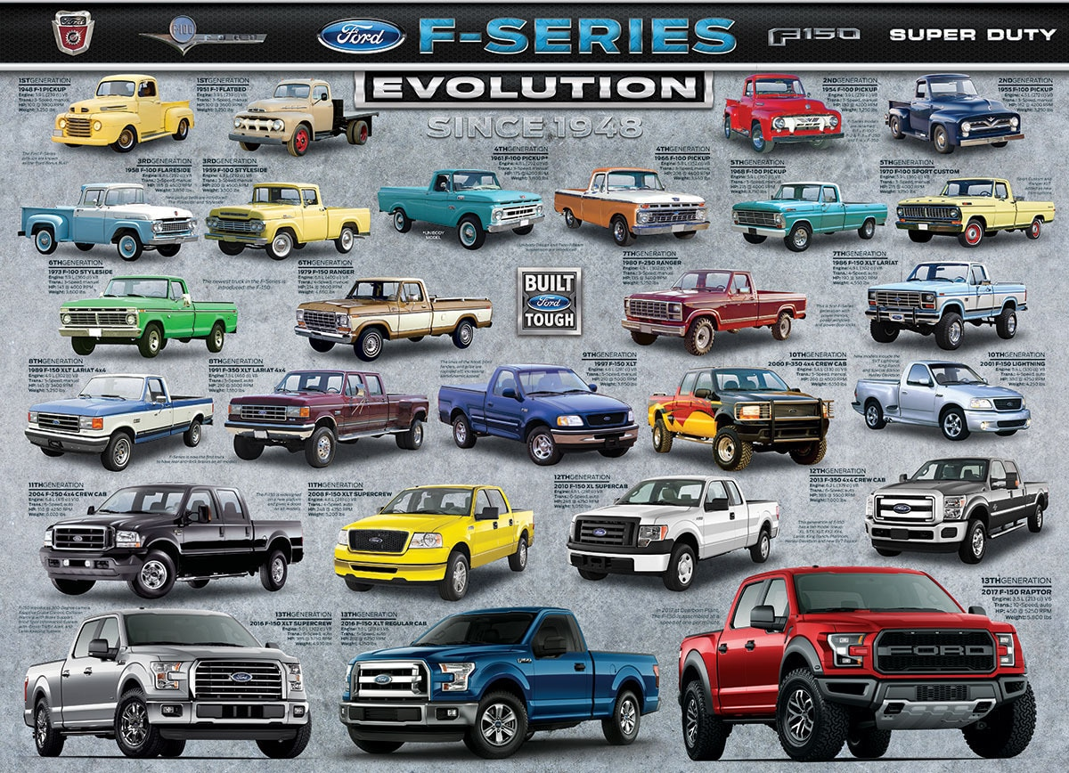 Ford F-Series Evolution - 1000pc Jigsaw Puzzle by Eurographics  			  					NEW